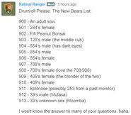 901 INFO 2018.10.26 10.35 RANGER RUSS COMMENT w NUMBER & DESCRIPTION 284s FEMALE