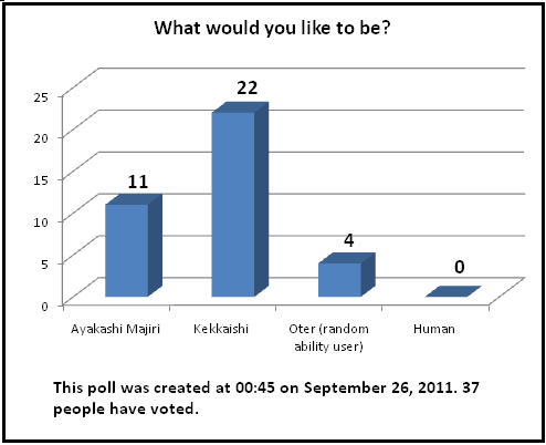 Archive Poll 2.png