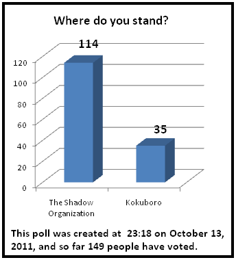 Archive Poll 3.PNG