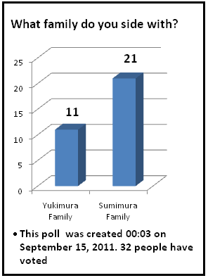 Archive Poll 1.png