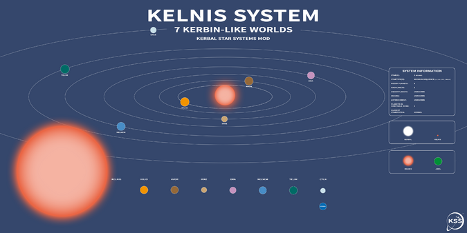 Kelnis System UPDATED.png