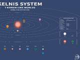 Kelnis System