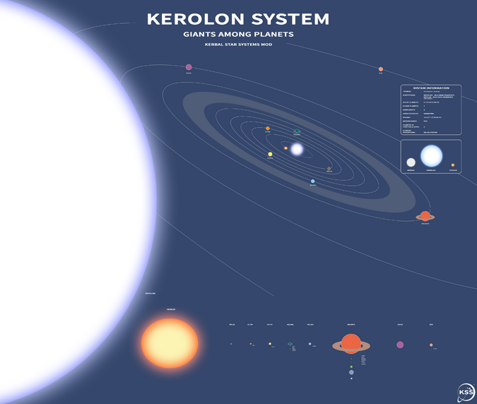 Kerolon System UPDATED.png