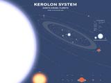 Kerolon System