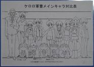 Old anime height chart