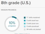 8th grade (U.S.) Math Mission