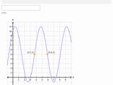 Period of trigonometric functions