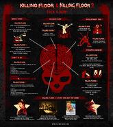 Kfvskf2 infographic