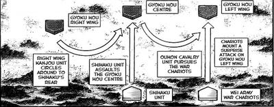 Gyoku Hou Unit vs Shi Haku Army.png