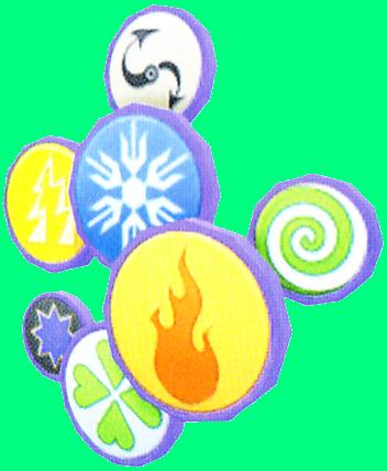 Seven Elements