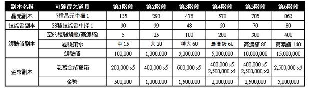 成長資源副本03.png