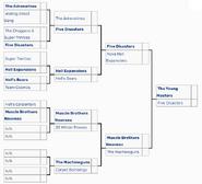 UT tournament bracket