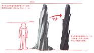 Pillar of Salt (Comparison)