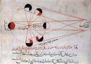 Lunar eclipse al-Biruni