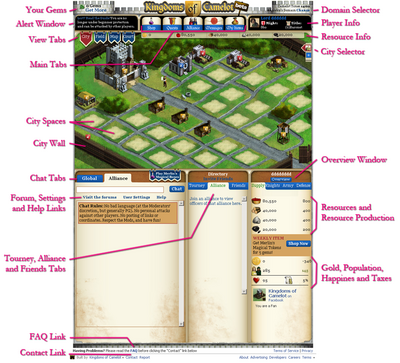 Kingdoms of Camelot's main screen.