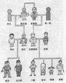 兩津族譜1