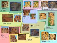Mufasa-s-pride-the-lion-king-30656893-500-375