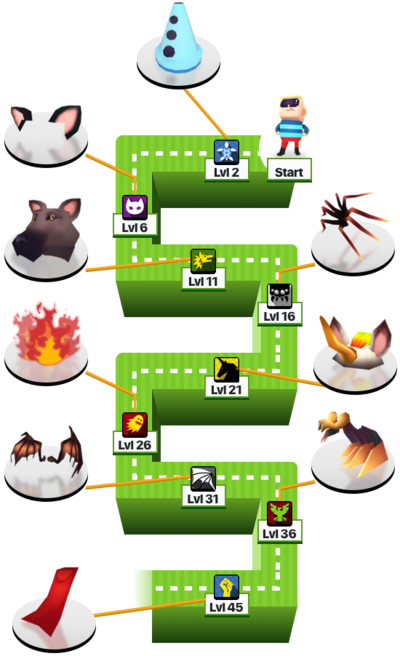 Leveling map.png