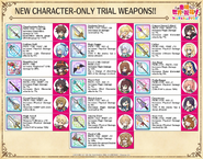 Ults Weapons Trials