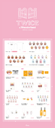 TWICE TWICE in Wonderland Official Goods