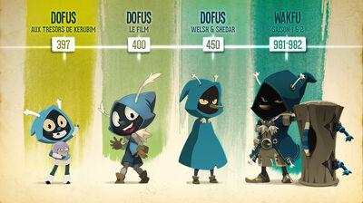 Joris throughout the ages