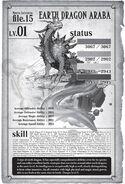 Earth Dragon Araba