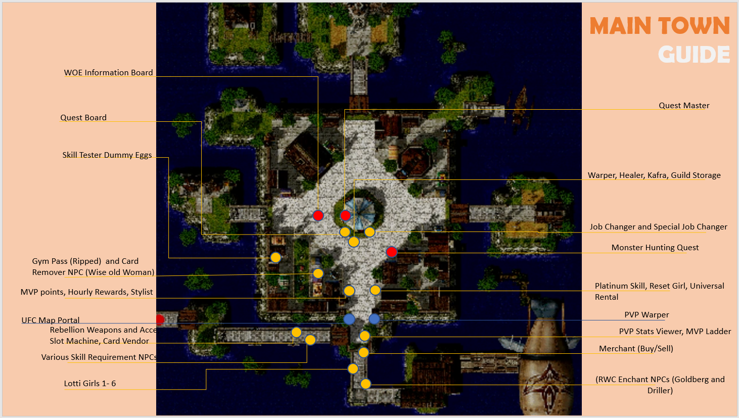 Map guide.png