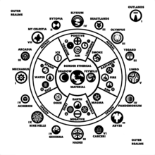 Great Wheel Cosmology.png