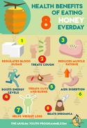 Benefits-of-honey-islam