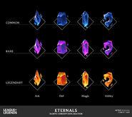 Eternals Concept 03