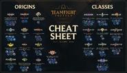 Teamfight Tactics Cheat Sheet S1