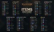 Teamfight Tactics Items Cheat Sheet S1