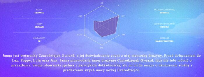 CzG Janna - infografika.jpg