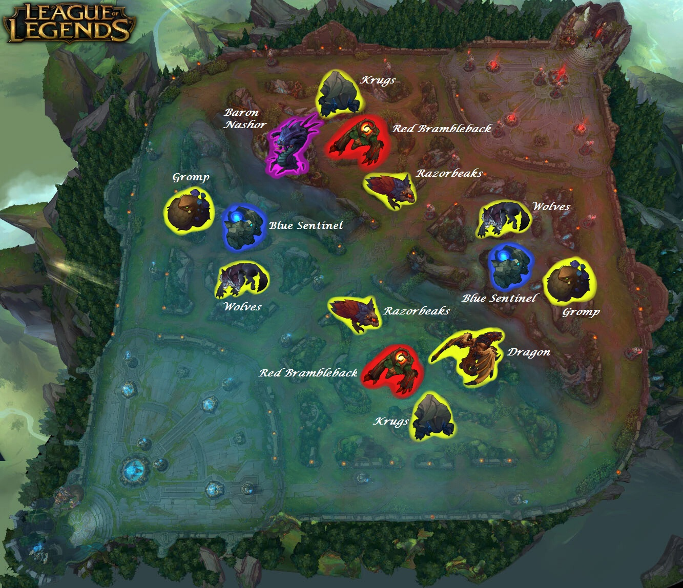 Jungling League Of Legends Wiki Fandom