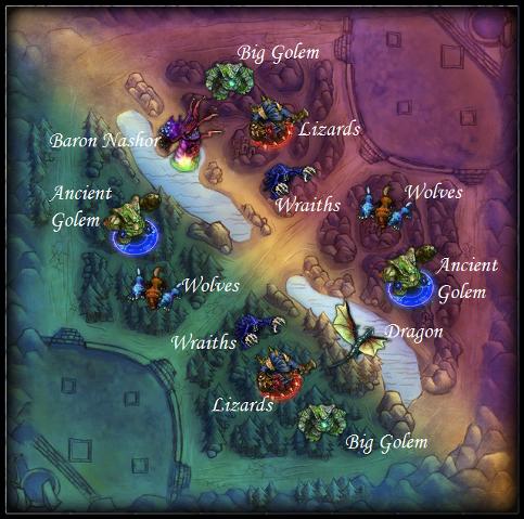 Mapa Summoner's Rift