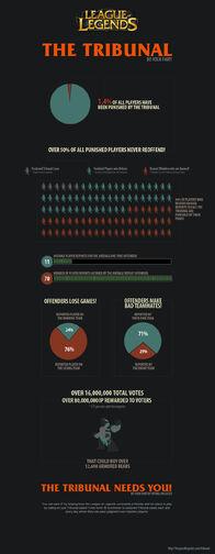 Infographic Tribunal.jpg