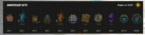 10th Anniversary game gifts.jpg