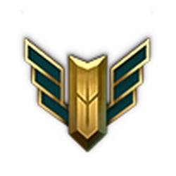 Champion Mastery League Of Legends Wiki Fandom