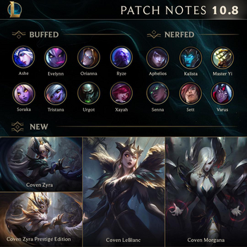 Patch Highlights