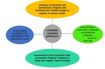 Learner centered app.png