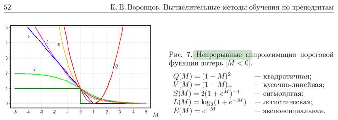 Непрерывные аппроксимации.png