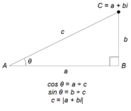 Trig triangle