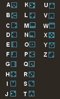 Minifigure Language