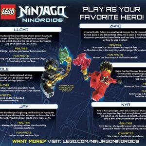LEGO Ninjago Nindroids Héros.jpg
