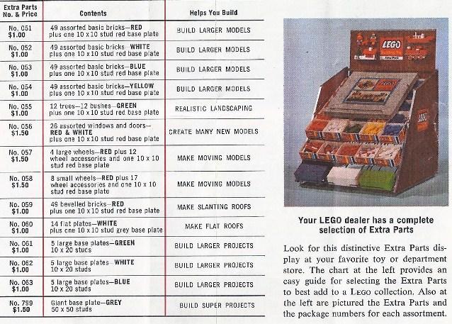 052 49 Assorted Basic Bricks - White Plus One 10 x 10 Stud Red Base Plate
