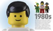 Minifigure Year by Year 2