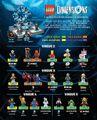 LEGO Dimensions Vagues 2 à 5