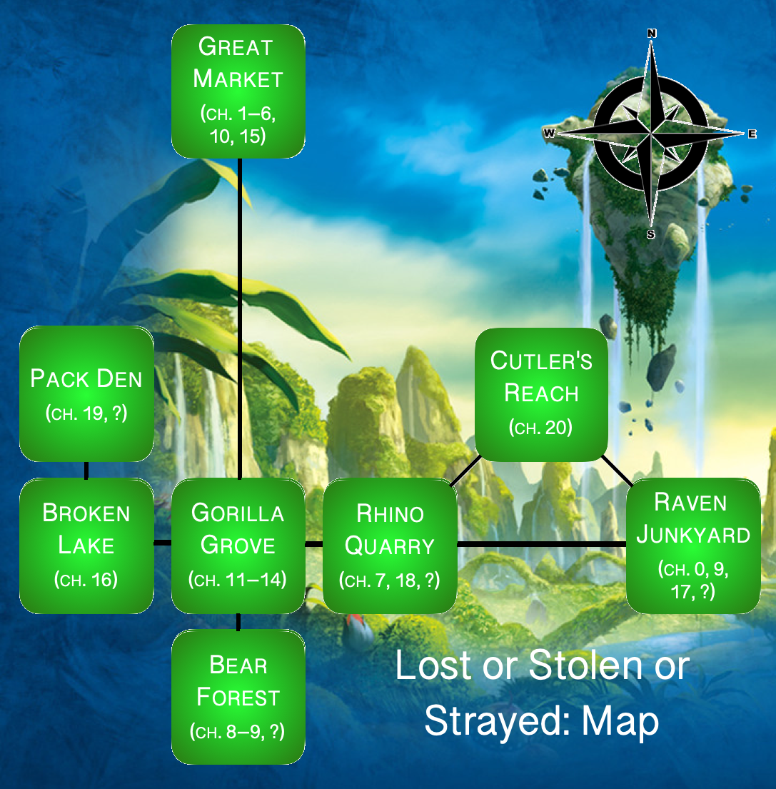 Lost or Stolen or Strayed/Resources