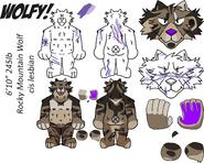 Wolfyfull