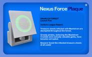 NFP GF Launch Pad